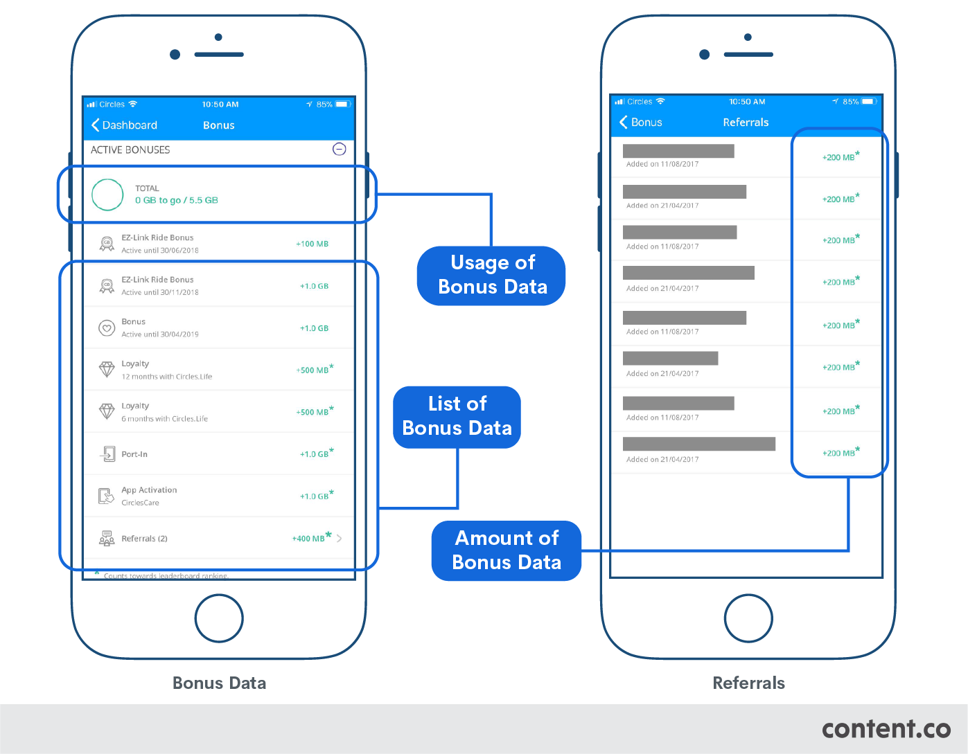 In-app view of referrals and accumulated bonus data
