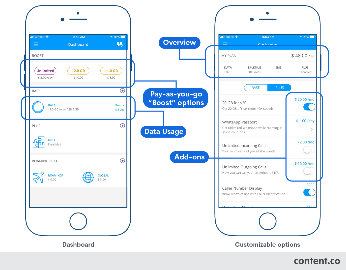 CirclesCare app interface